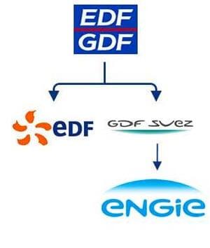 EDF - GDF- GDF Suez - Engie