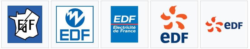 Evolution du logo EDF depuis 1946