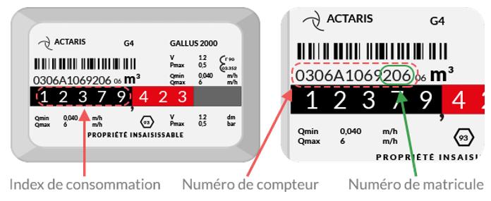 Les numéros inscrits sur le compteur de gaz