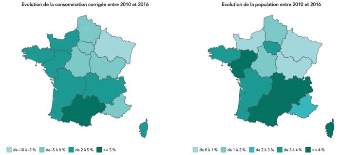 Evolution de la consommation électrique en France