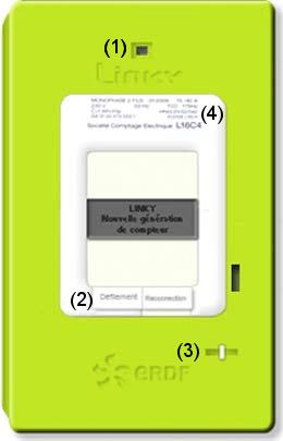 Explication du fonctionnement du compteur Linky d'ERDF (Enedis)